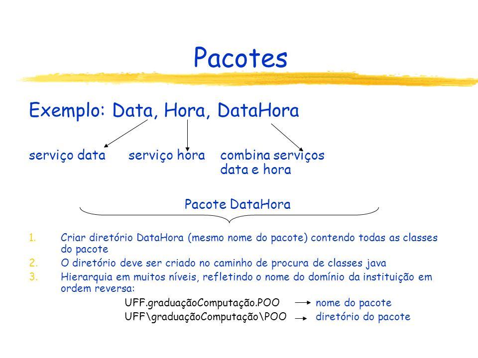 Pacotes Exemplo: Data, Hora, DataHora