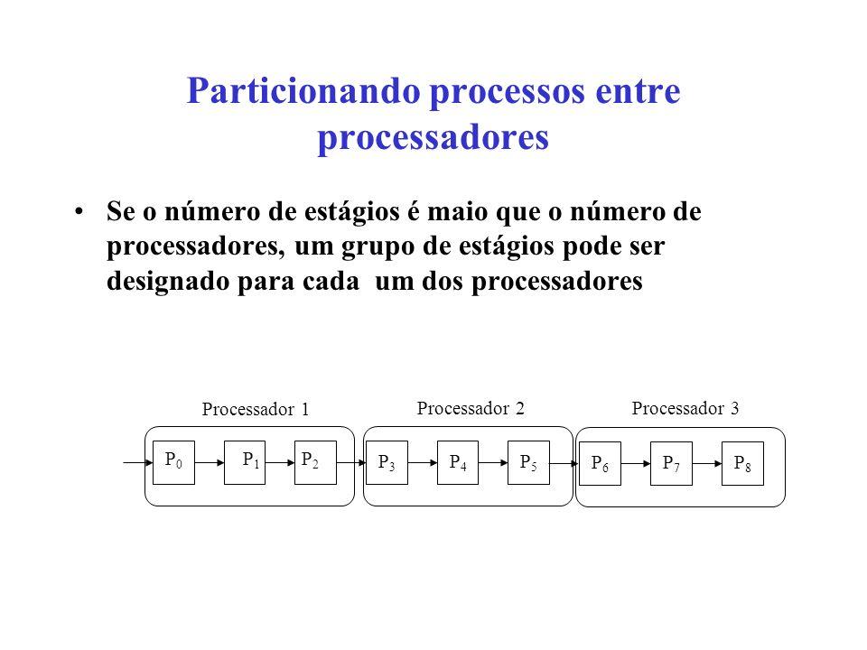 Particionando processos entre processadores