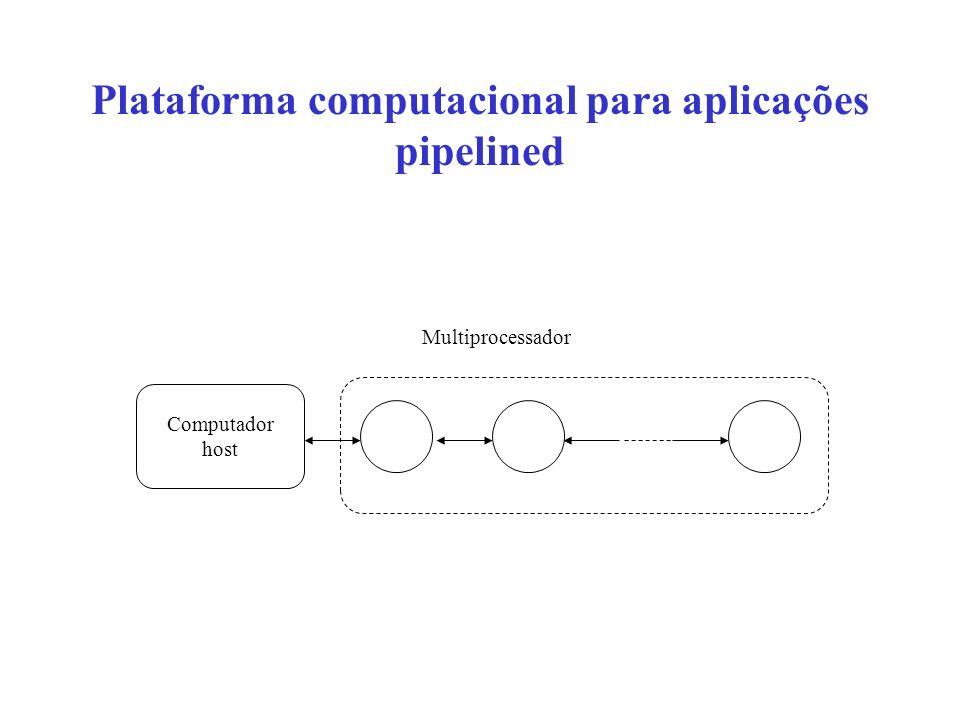Plataforma computacional para aplicações pipelined