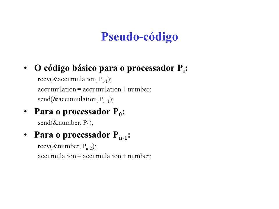 Pseudo-código O código básico para o processador Pi: