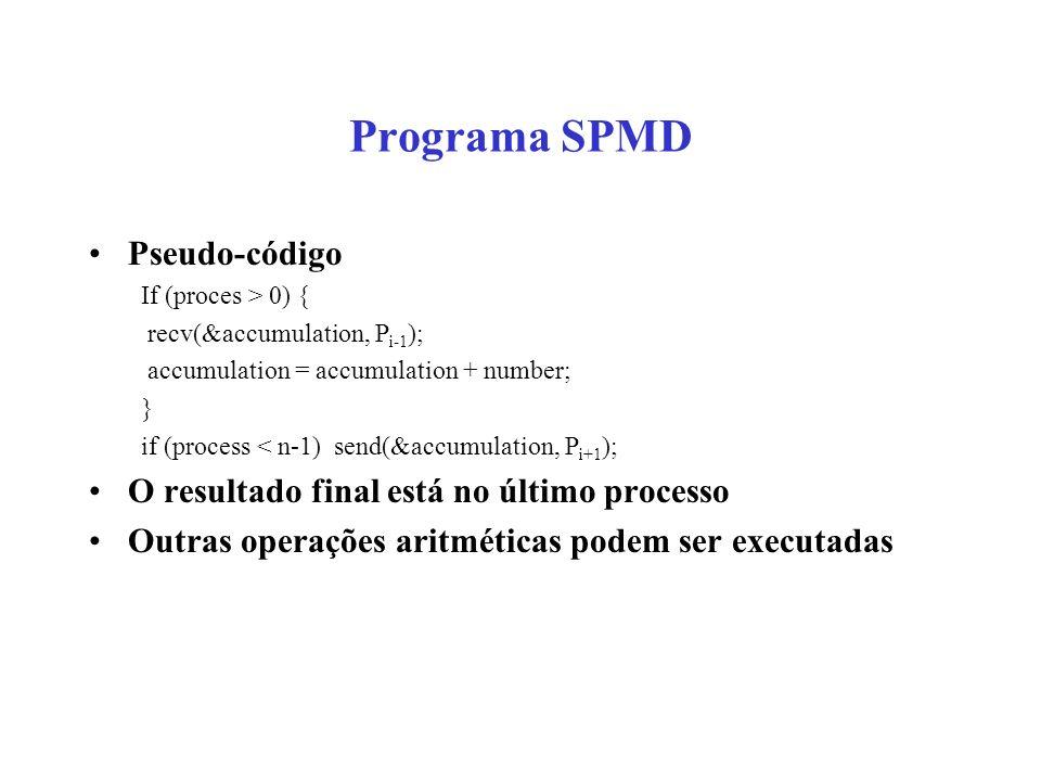 Programa SPMD Pseudo-código O resultado final está no último processo