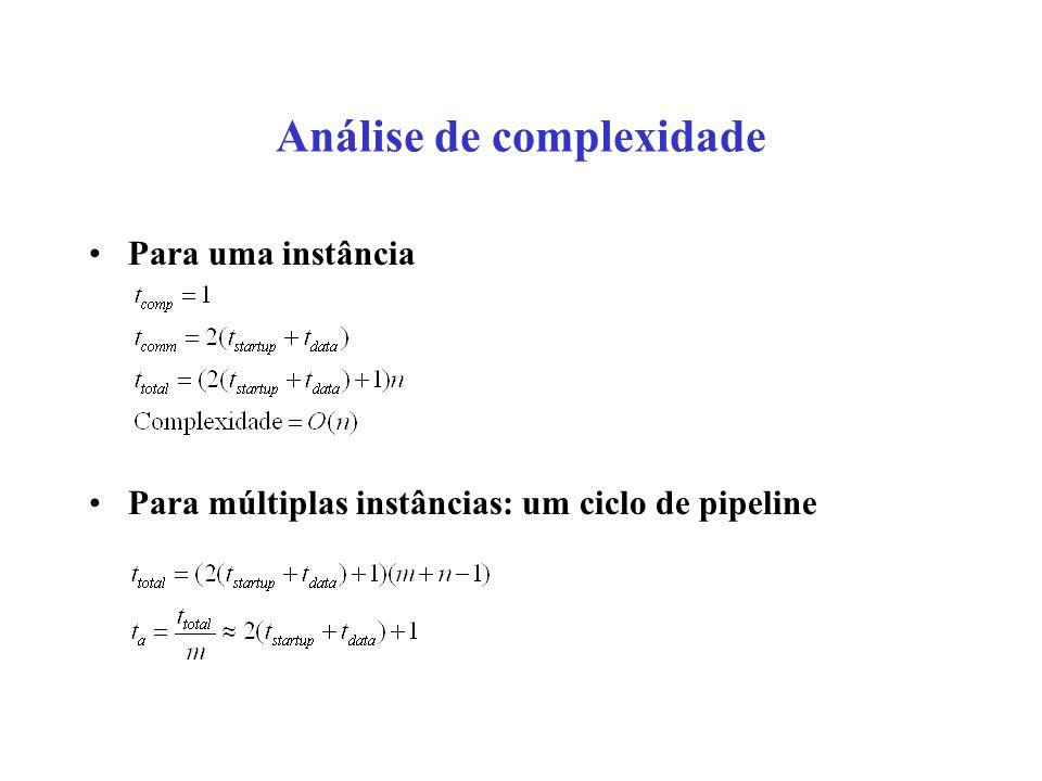 Análise de complexidade