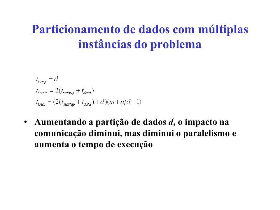 Particionamento de dados com múltiplas instâncias do problema