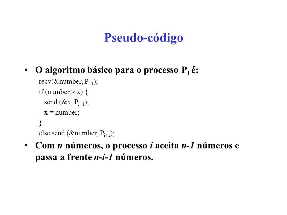Pseudo-código O algoritmo básico para o processo Pi é: