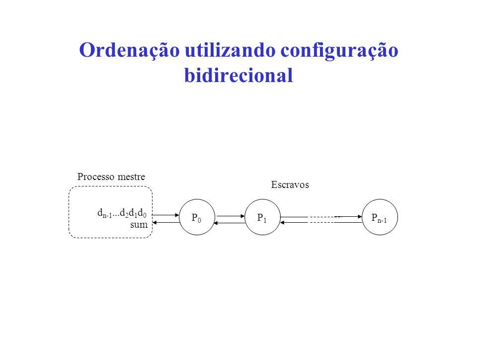 Ordenação utilizando configuração bidirecional