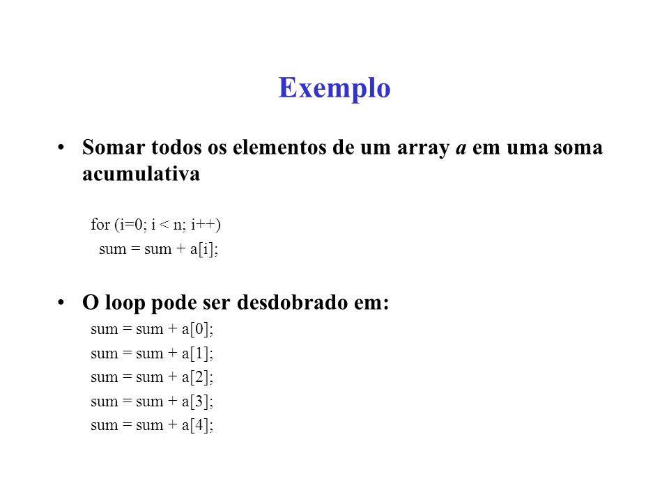 Exemplo Somar todos os elementos de um array a em uma soma acumulativa