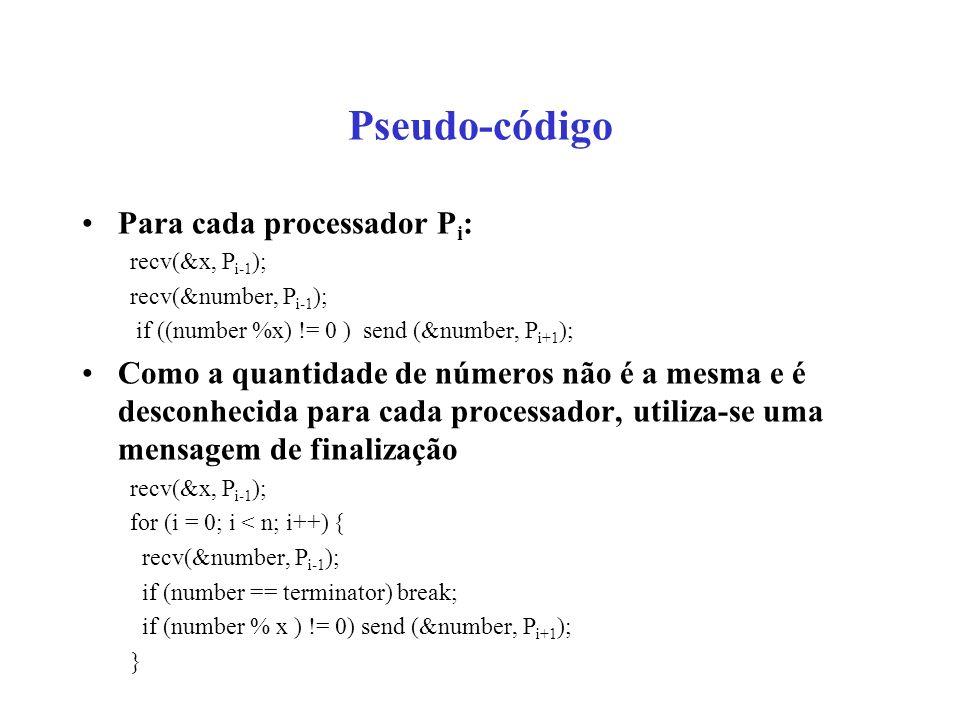 Pseudo-código Para cada processador Pi: