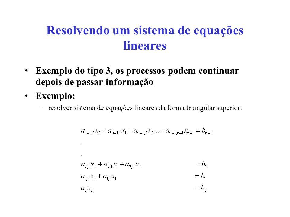 Resolvendo um sistema de equações lineares