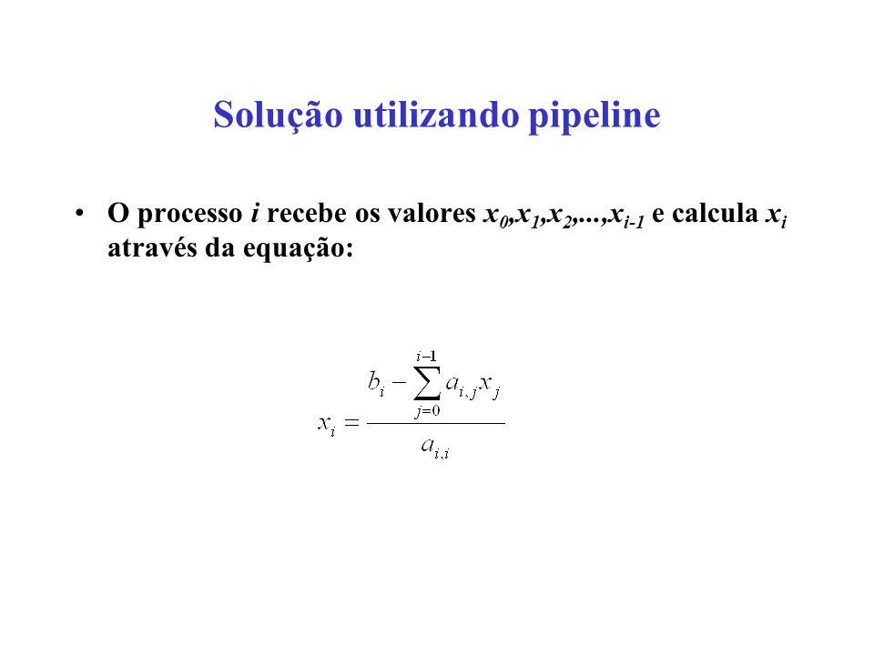Solução utilizando pipeline