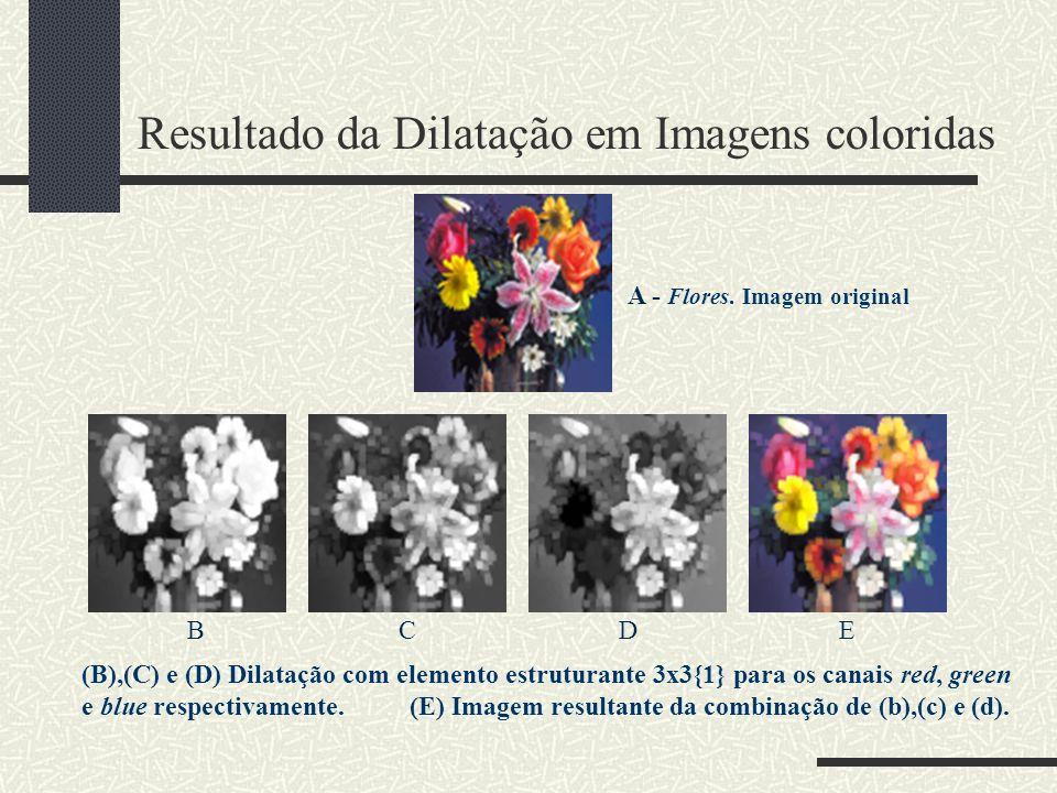 Resultado da Dilatação em Imagens coloridas