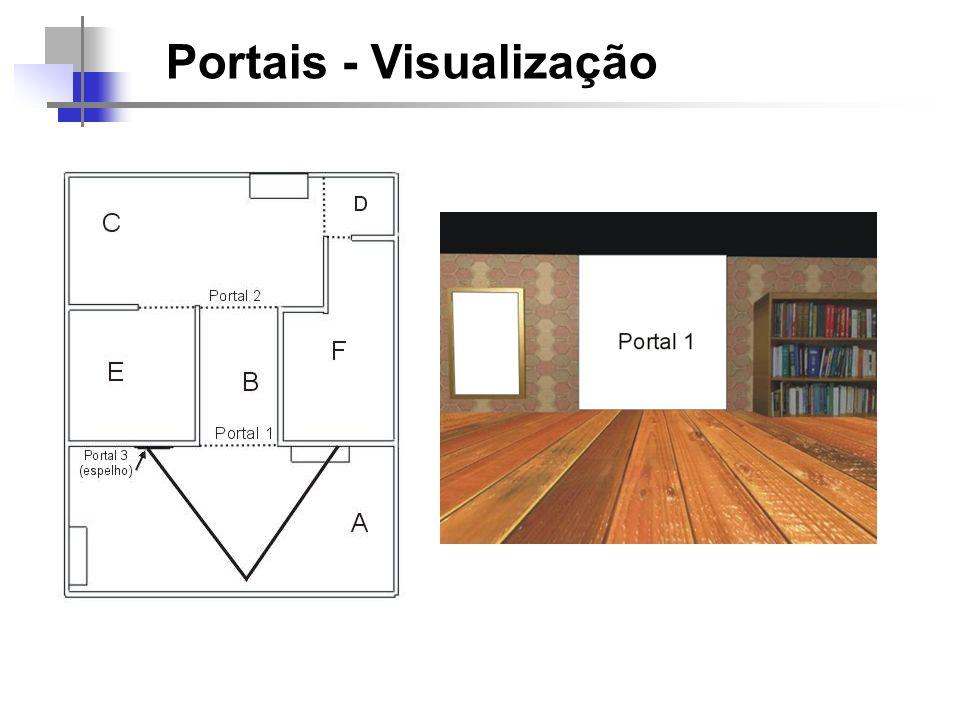 Portais - Visualização