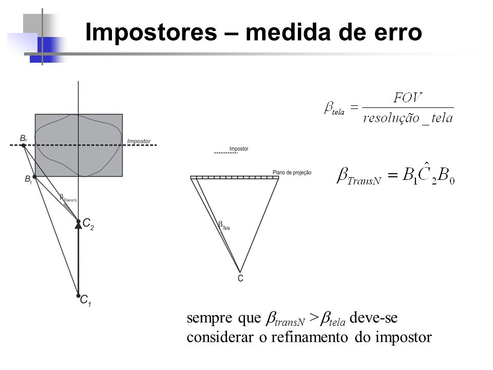 Impostores – medida de erro