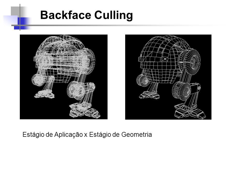 Backface Culling Estágio de Aplicação x Estágio de Geometria