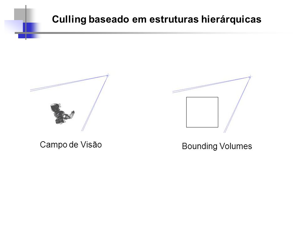 Culling baseado em estruturas hierárquicas