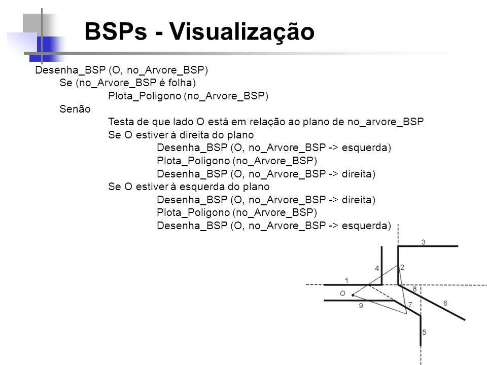 BSPs - Visualização Desenha_BSP (O, no_Arvore_BSP)