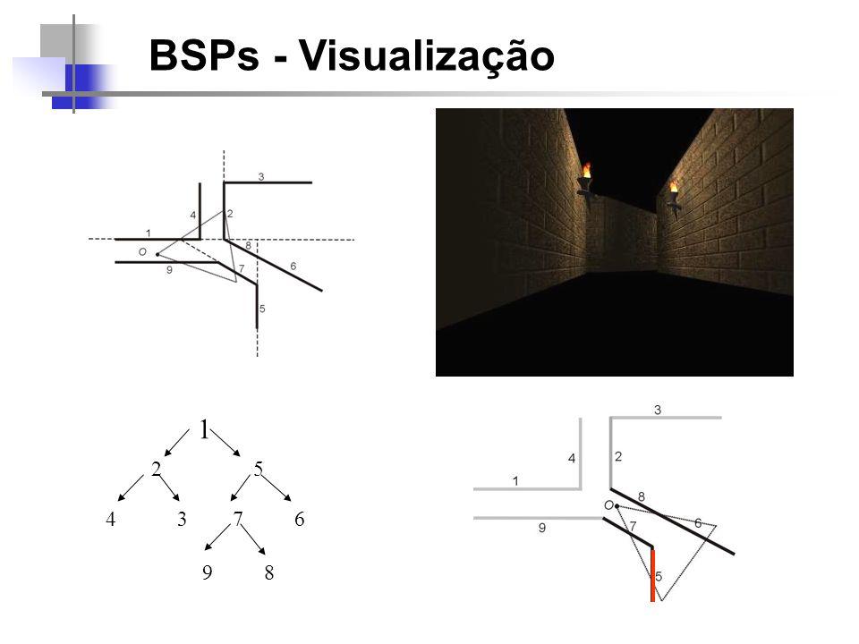 BSPs - Visualização 1 2 5 4 3 7 6 9 8