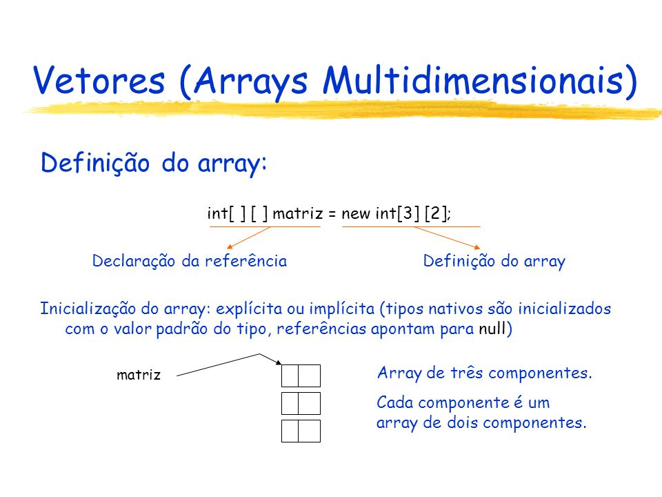 Vetores (Arrays Multidimensionais)