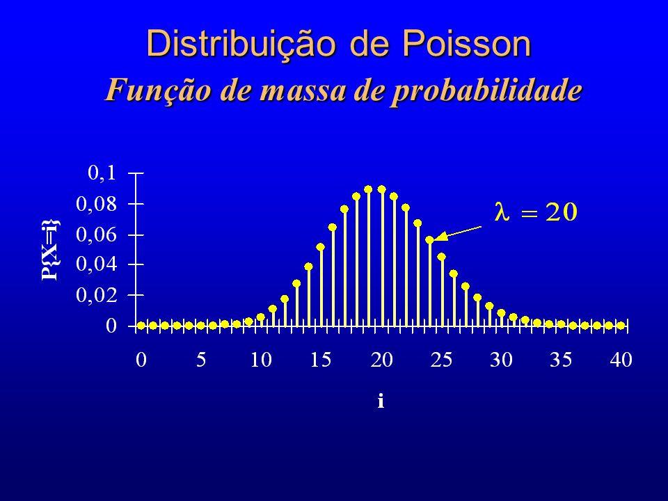 Função de massa de probabilidade