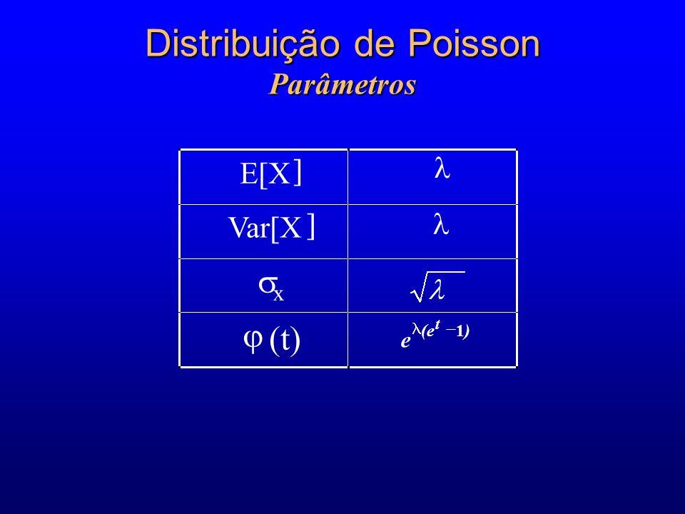 Distribuição de Poisson Parâmetros
