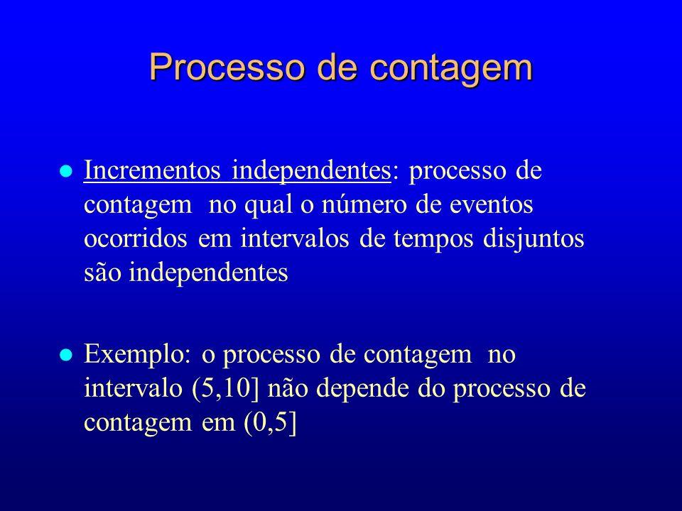 Processo de contagem