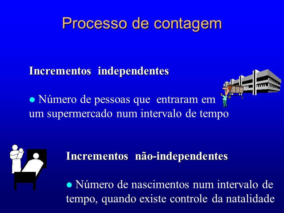 Processo de contagem Incrementos independentes