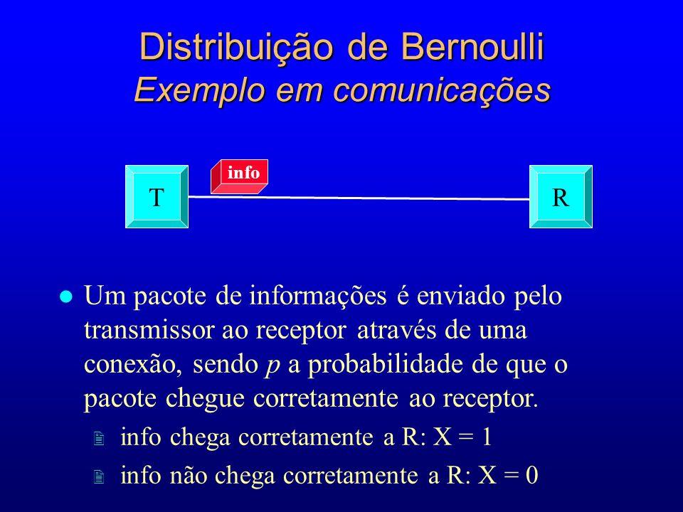 Distribuição de Bernoulli Exemplo em comunicações