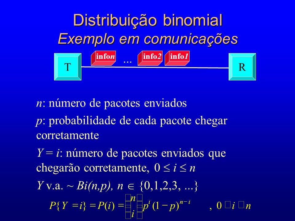 Distribuição binomial Exemplo em comunicações