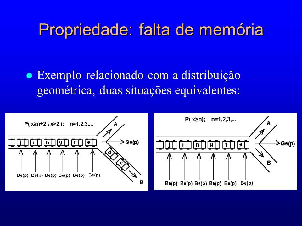 Propriedade: falta de memória