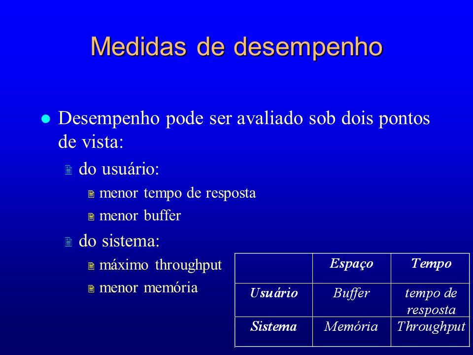 Medidas de desempenho Desempenho pode ser avaliado sob dois pontos de vista: do usuário: menor tempo de resposta.