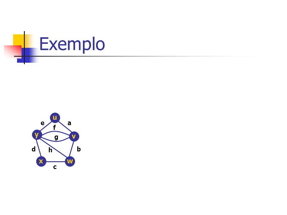 Exemplo u e a f y g v d h b x w c