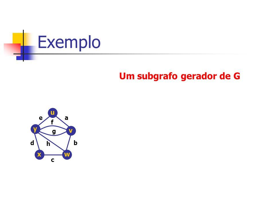 Exemplo Um subgrafo gerador de G u e a f y g v d h b x w c