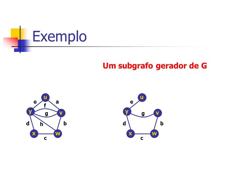 Exemplo Um subgrafo gerador de G u u y y v v x w x w e a e f g g d h b