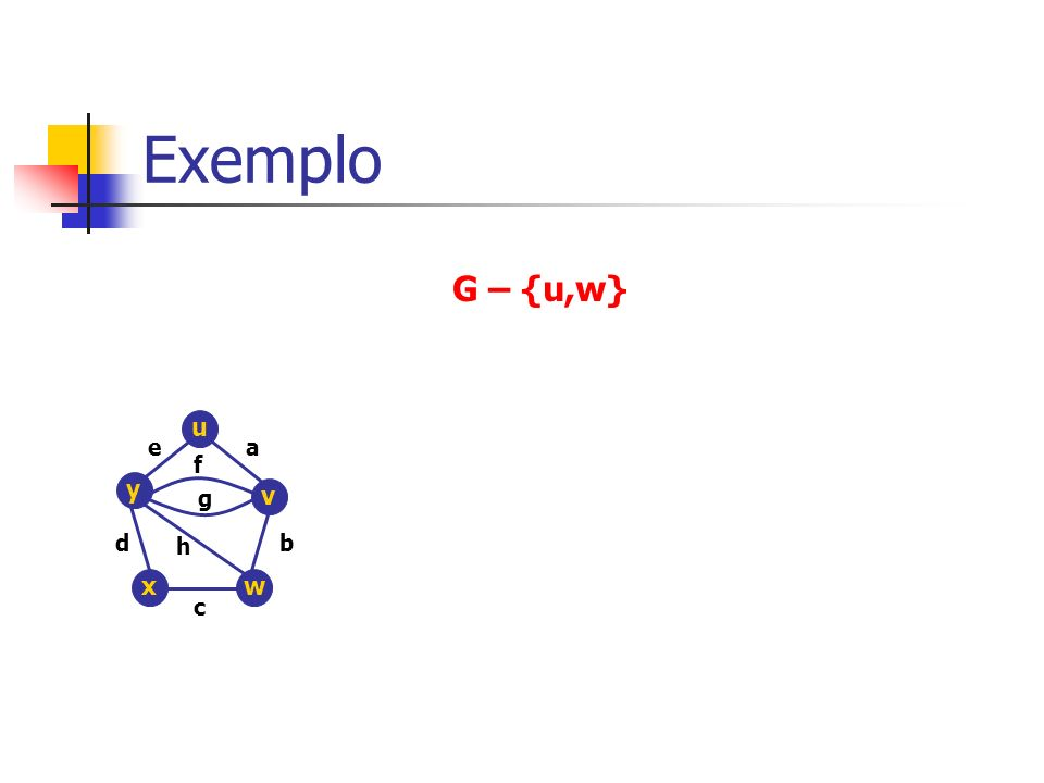 Exemplo G – {u,w} u e a f y g v d h b x w c