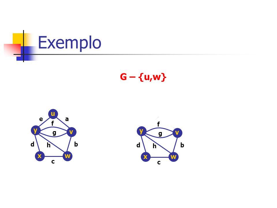 Exemplo G – {u,w} u e a f f y g v y g v d h b d h b x w x w c c