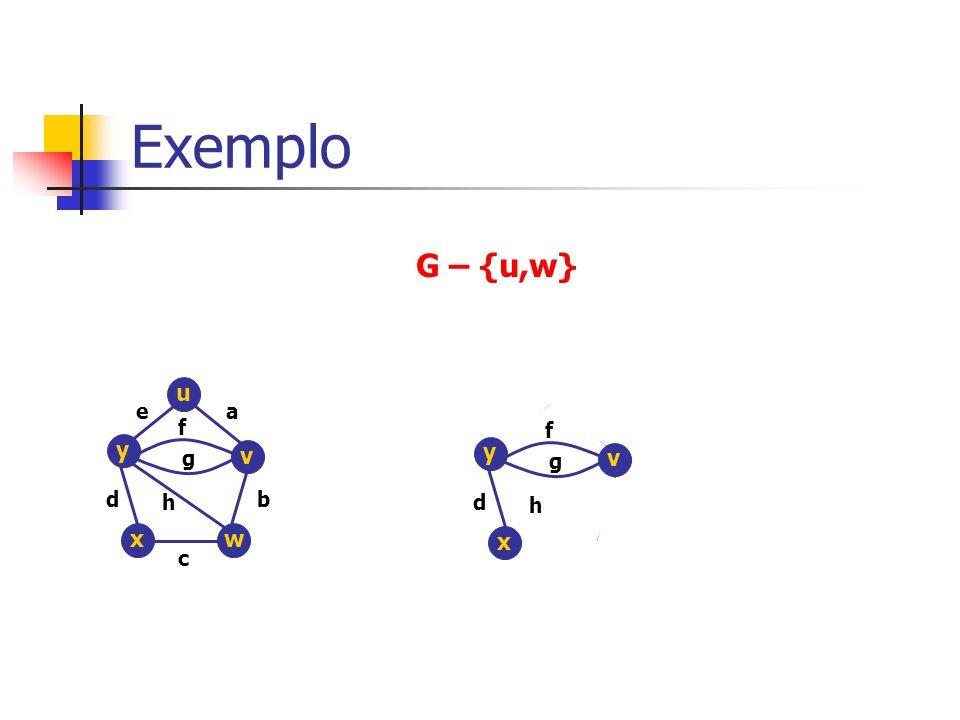 Exemplo G – {u,w} u e a f f y y g v g v d h b d h x w x c