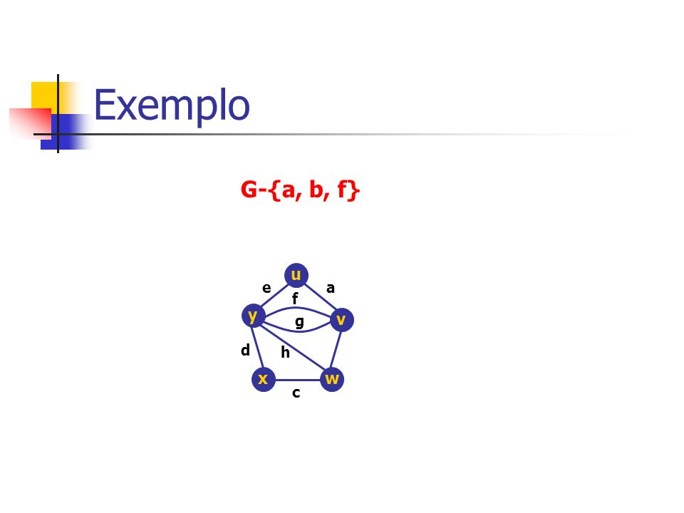 Exemplo G-{a, b, f} u e a f y g v d h x w c