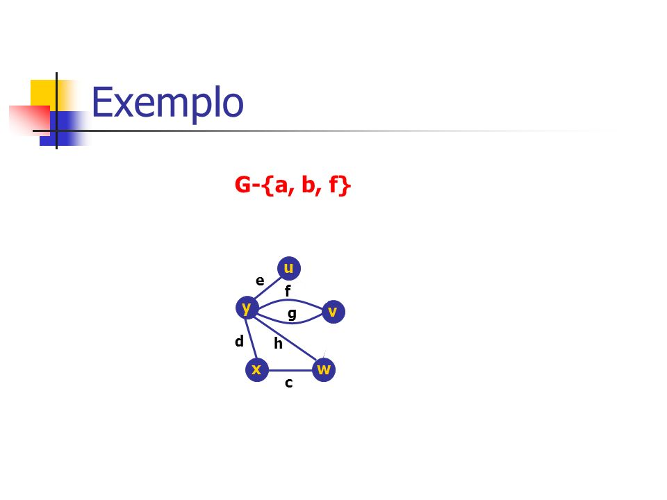 Exemplo G-{a, b, f} u e f y g v d h x w c