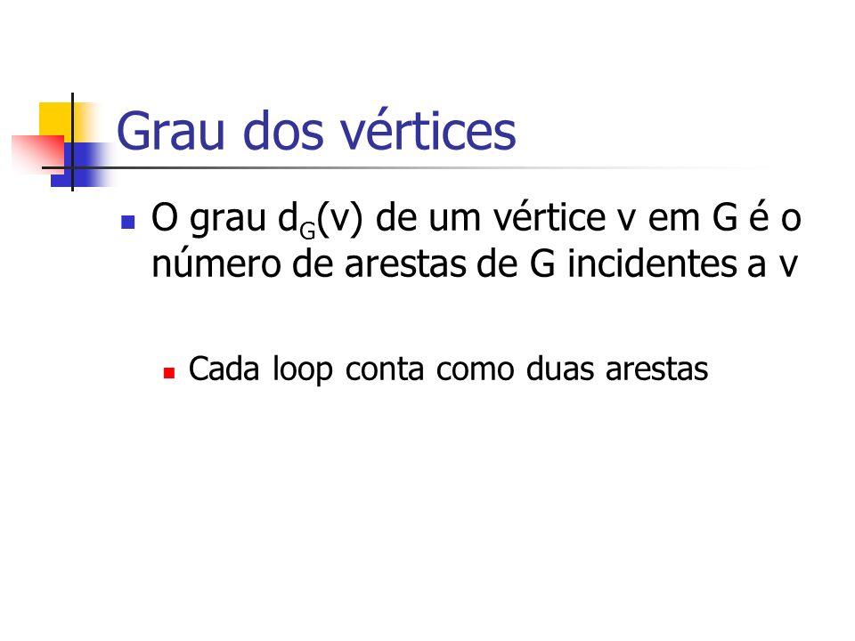 Grau dos vértices O grau dG(v) de um vértice v em G é o número de arestas de G incidentes a v.