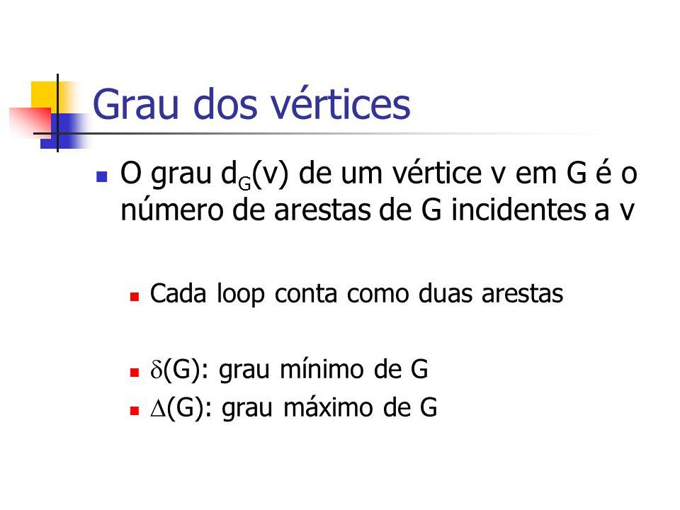 Grau dos vértices O grau dG(v) de um vértice v em G é o número de arestas de G incidentes a v. Cada loop conta como duas arestas.