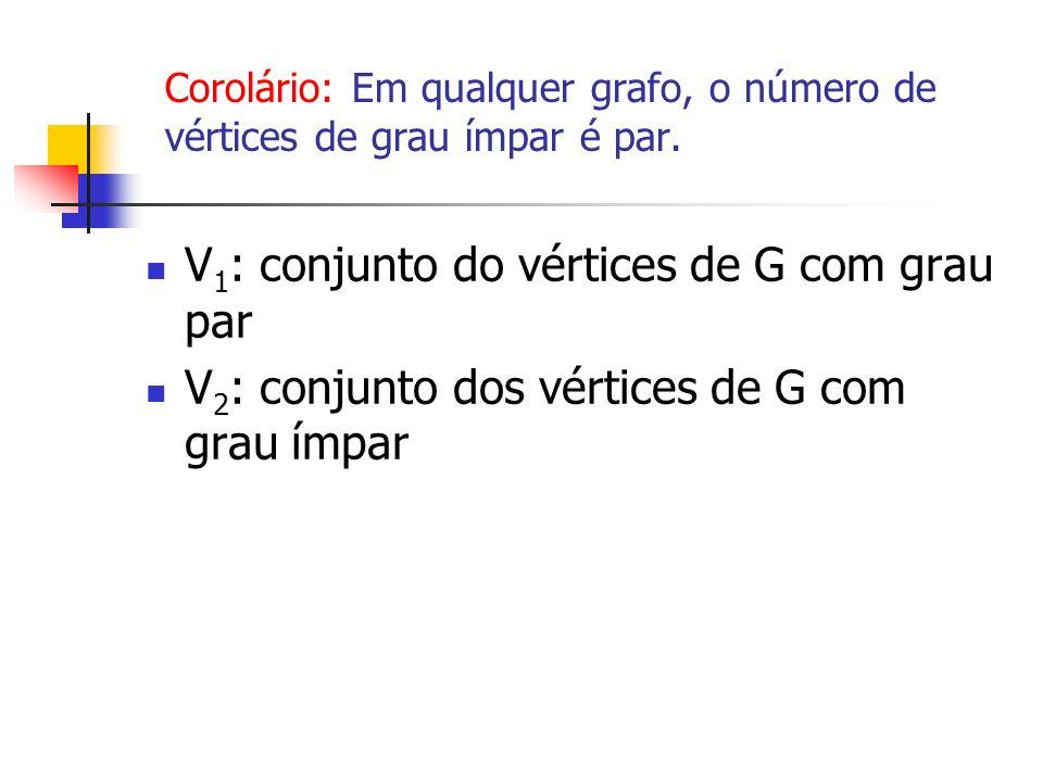 V1: conjunto do vértices de G com grau par