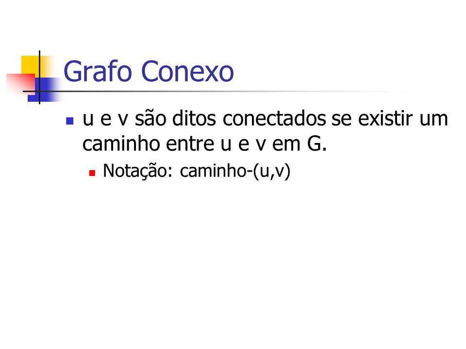 Grafo Conexo u e v são ditos conectados se existir um caminho entre u e v em G.