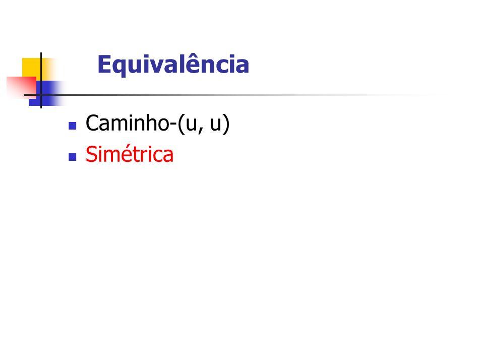 Equivalência Caminho-(u, u) Simétrica
