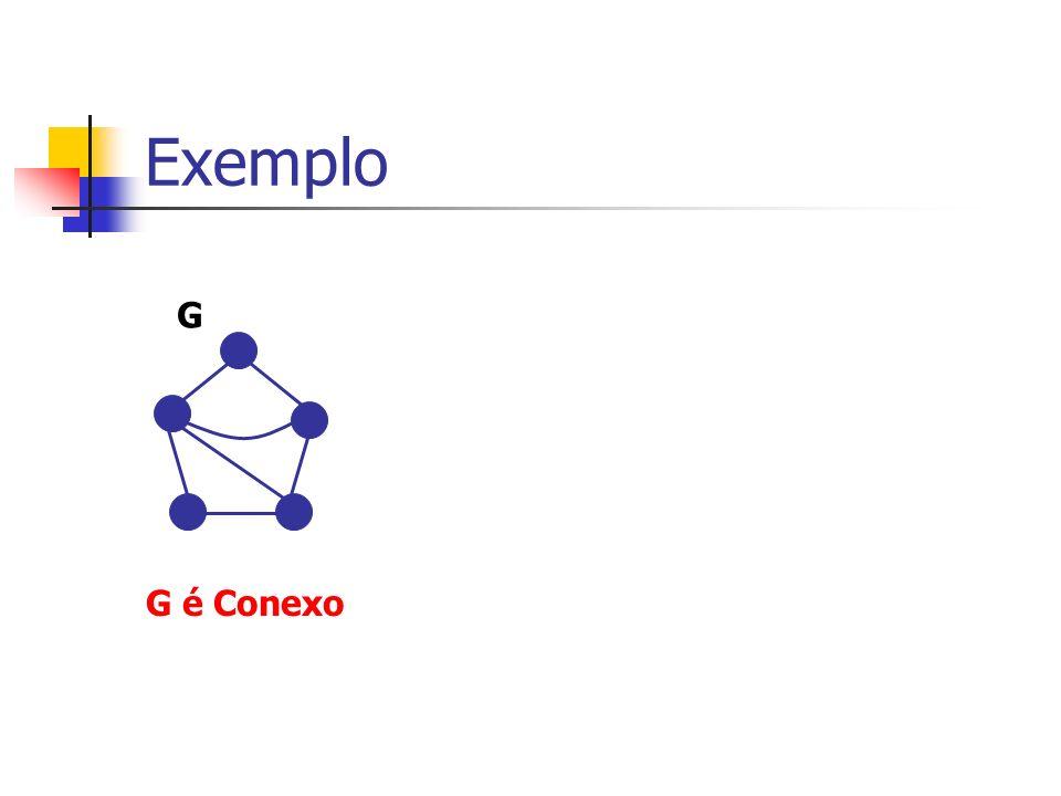 Exemplo G G é Conexo