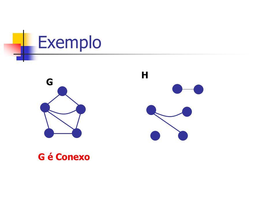 Exemplo H G G é Conexo