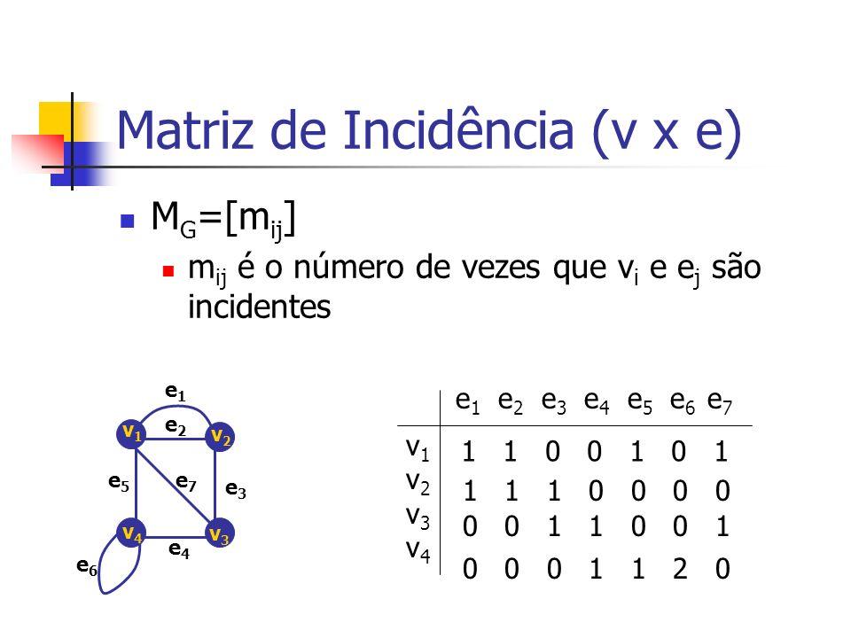 Matriz de Incidência (v x e)