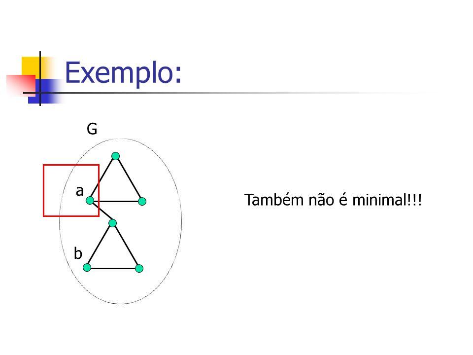 Exemplo: G a Também não é minimal!!! b