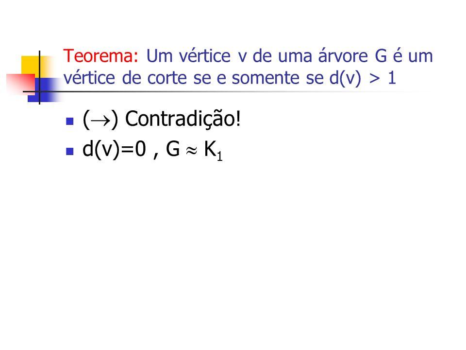 () Contradição! d(v)=0 , G  K1