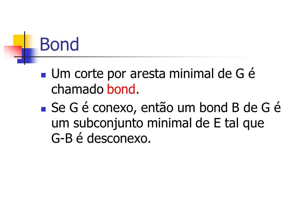 Bond Um corte por aresta minimal de G é chamado bond.
