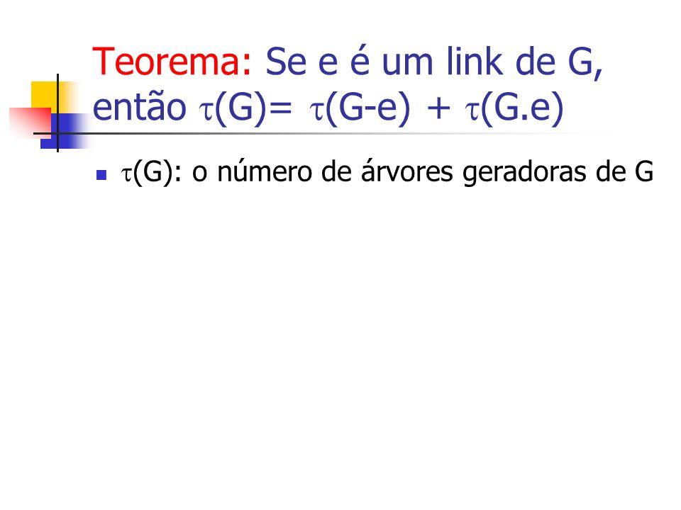 Teorema: Se e é um link de G, então (G)= (G-e) + (G.e)