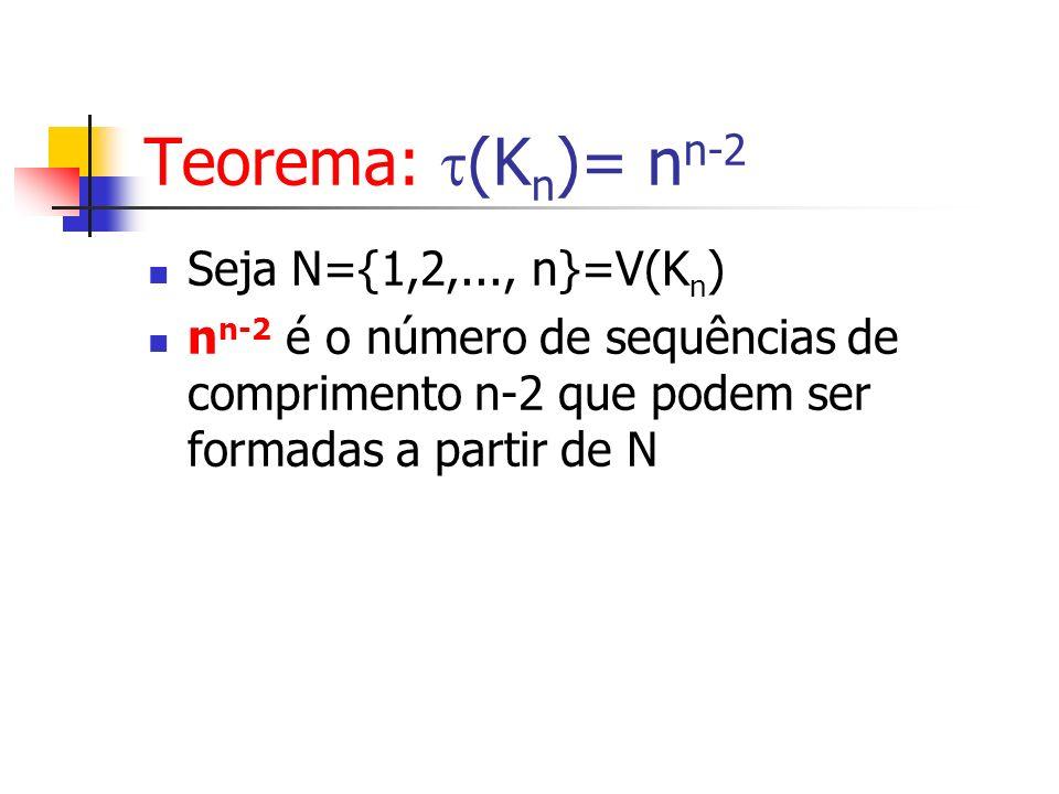 Teorema: (Kn)= nn-2 Seja N={1,2,..., n}=V(Kn)
